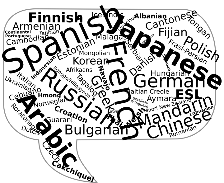 Featured Resource: Ten Tips for Learning a New Language