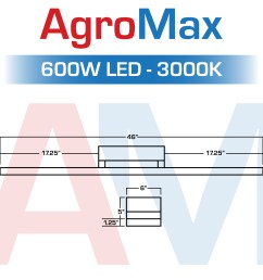 built for every garden the all new agromax 600 watt leads the pack of high performance budget friendly led grow lights its led chips and meanwell driver  [ 1200 x 1200 Pixel ]