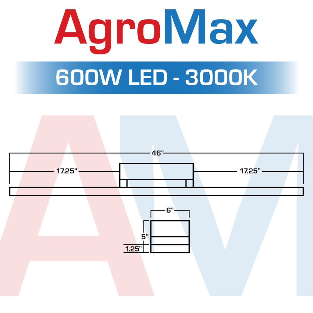 medium resolution of built for every garden the all new agromax 600 watt leads the pack of high performance budget friendly led grow lights its led chips and meanwell driver
