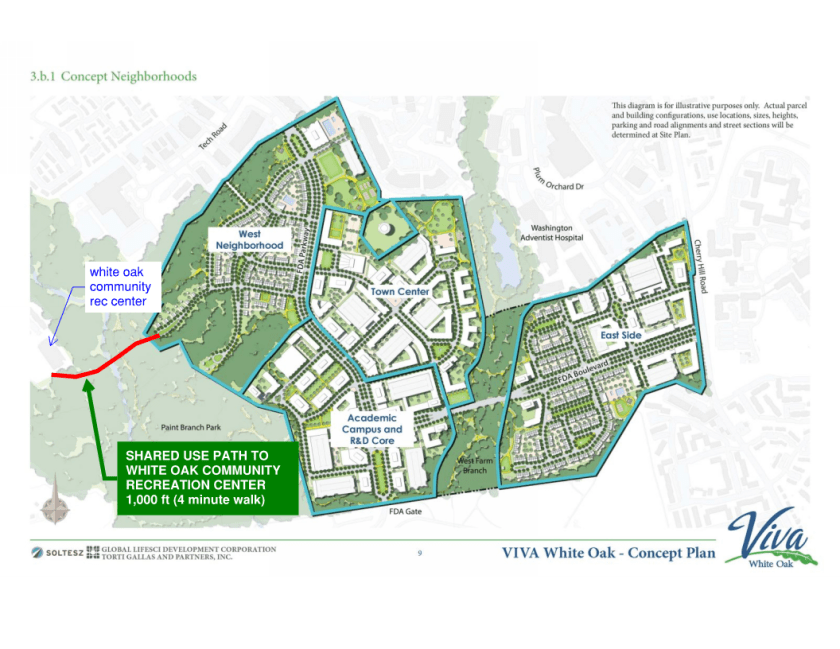 Map of proposed neighborhood connector between Viva White Oak and the White Oak Recreation Center