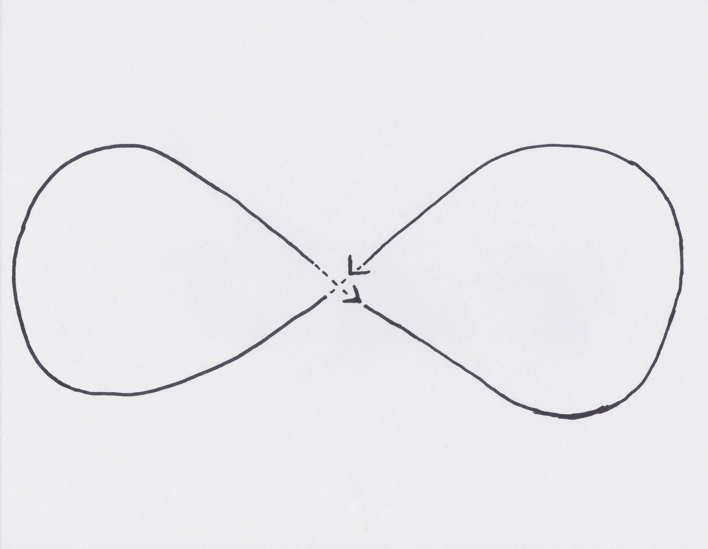 Figure 8 Horizontal