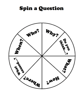 Questioning Mini-Lessons and Practice Activities