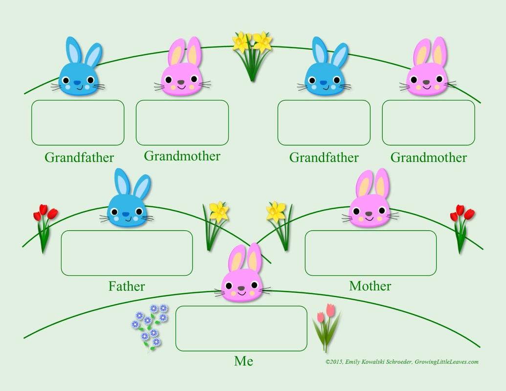 Growing Little Leaves Family History For Children