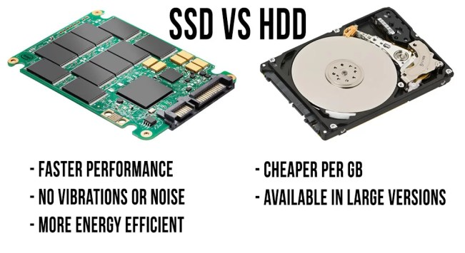What Is Ssd Ssd Vs Hdd Speed Gaming Speed Test Etc