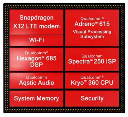 Qualcomm Snapdragon 670 Processor for mid-range smartphones