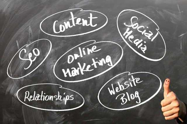 Content Social Media Online Marketing Website Blog SEO Blackboard Thumb Up