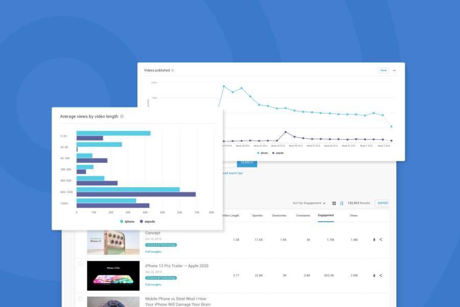 Introducing The New BuzzSumo YouTube Analyzer