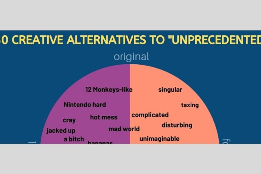 30 Creative Alternatives to 'Unprecedented' in These Unprecedented Times [Infographic] : MarketingProfs Article