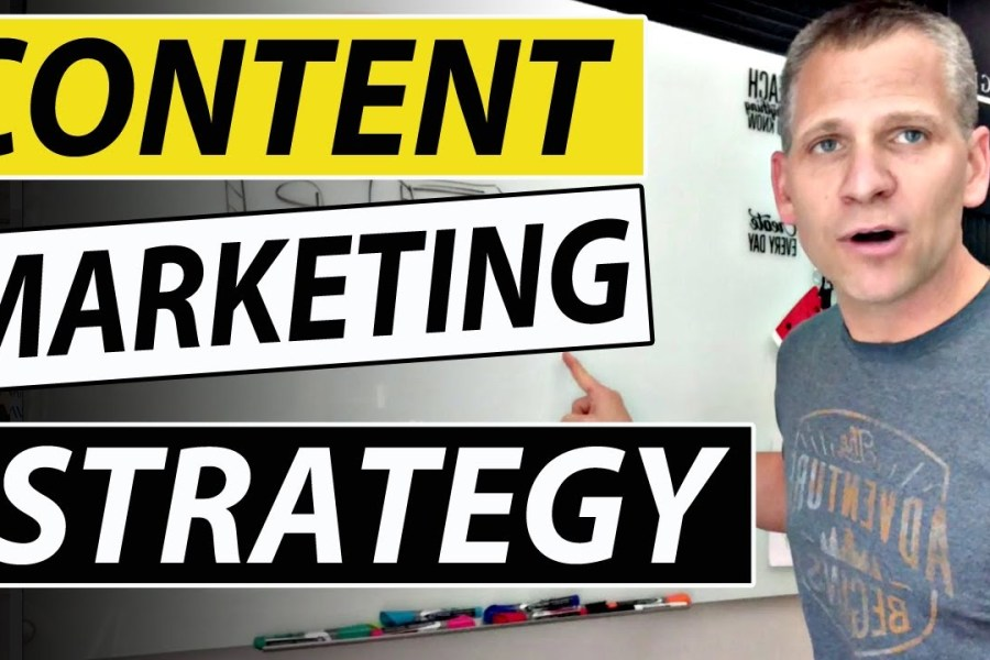Proven Content Marketing Strategy (3 Content Bucket Method)