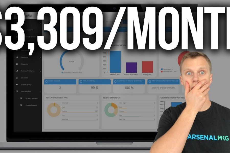 All Of The Software I Use For My Digital Marketing Agency ($3,309/Month)