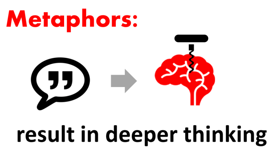 metaphors deeper thinking