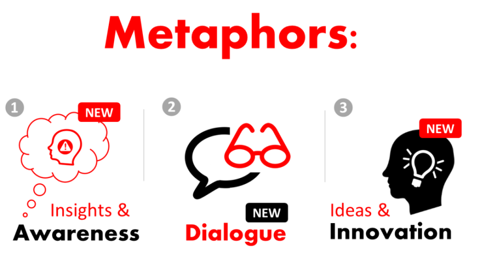 The benefits of using metaphors