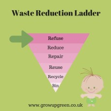 Waste reduction ladder grow up green