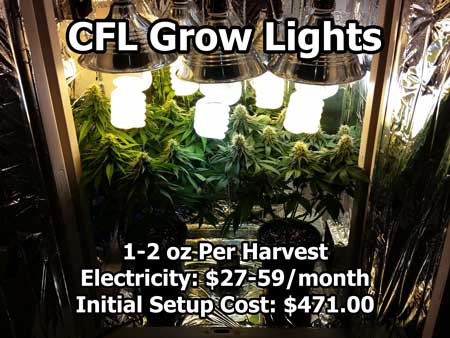 Complete Cannabis Growers Shopping List Grow Weed Easy