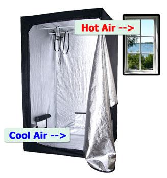 air circulation exhaust tutorial