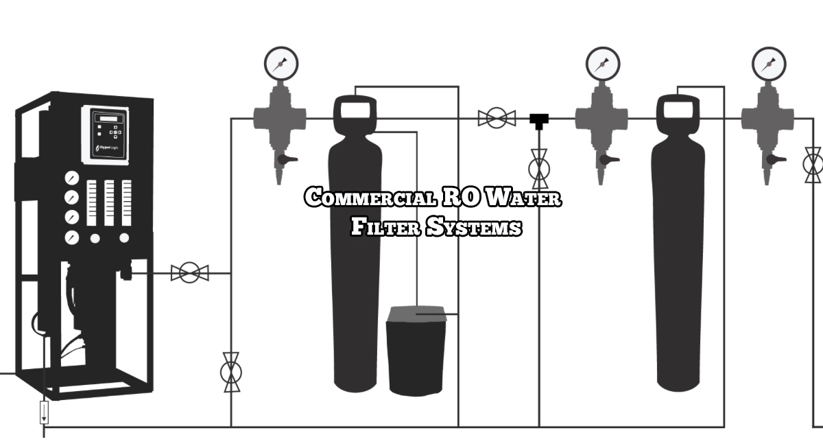 Commercial RO Water Filter Systems, HyperLogic
