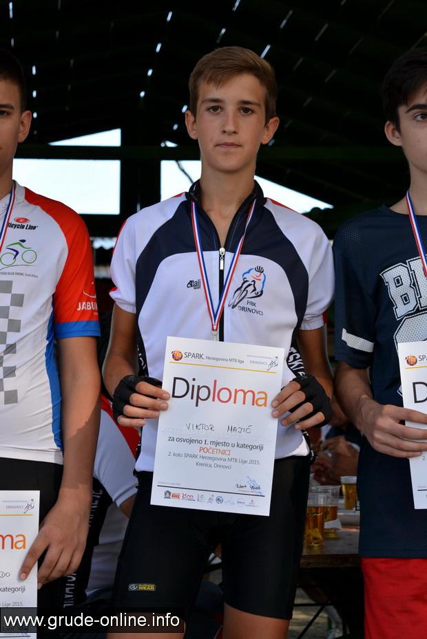biciklisti 3 (8)