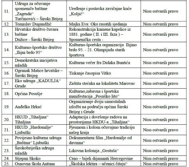 lista 3.jpg