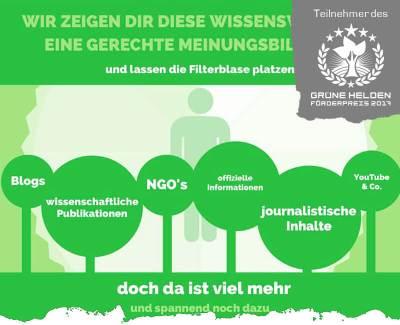 AUKTARIA bringt Licht in die Welt des Medien-Overload