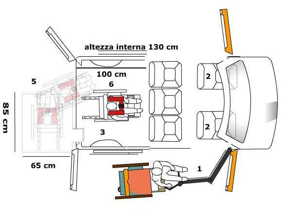 Schema Elettrico Fiat Doblo: Schema elettrico fiat doblo