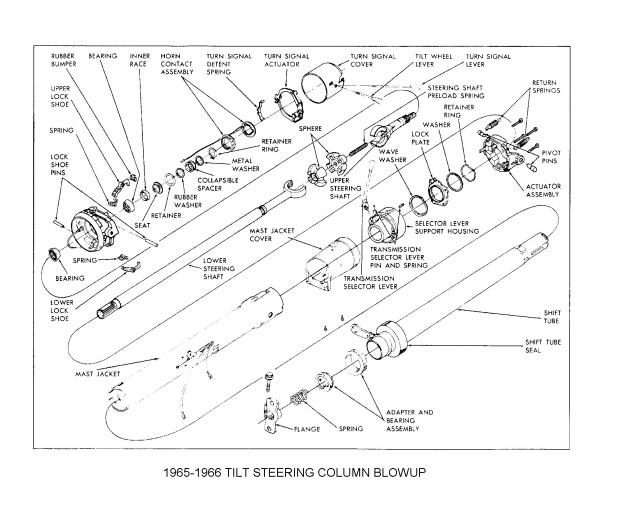 1970 Gm Steering Column Wiring Diagram : 38 Wiring Diagram