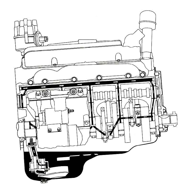 2002 Honda Odyssey Engine Performance Wiring Diagram