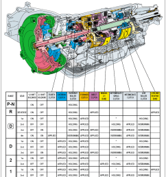 4l60e diagram wiring diagram schema gm 4l60e parts diagram [ 880 x 1249 Pixel ]