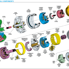 350 Oil Flow Diagram Jeep Wrangler Stereo Wiring 4l60e Transmission Fluid Bing Images