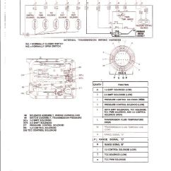 Ford 4r70w Transmission Diagram Trailer Electrical Plug Wiring Tv Cable Adjustments Grumpys Performance Garage Img