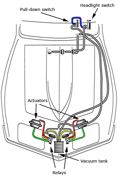 Corvette Headlight Vacuum Diagram On Vacuum Switch Diagram