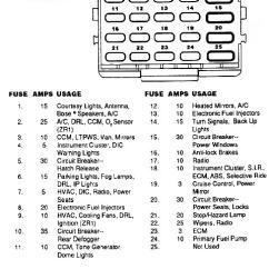 2006 Jeep Commander Fuse Box Diagram G Body Steering Column Wiring 85 Ifq Awosurk De U202285 Gmu Schullieder U2022