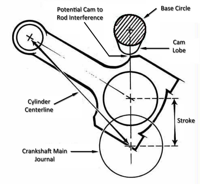 Kohler Engine Parts Diagram Moreover Magnum 8 Kohler Parts