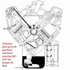 350 Oil Flow Diagram Caravan Electric Brakes Wiring Installing An Pump Pick-up Tube | Grumpys Performance Garage