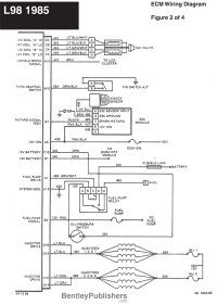 [DIAGRAM_3US]  √ 1985 Lincoln Engine Wiring Diagram | Lincoln Wiring Diagrams: 1957 | L98 Engine Wiring Diagram |  | en-diagram.kasundaan.org