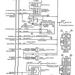Citroen C4 Stereo Wiring Diagram Plc Zelio Pump All Data Block Trans