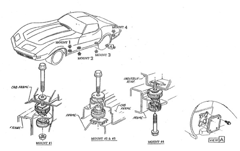 C3 Corvette Electrical Wiring