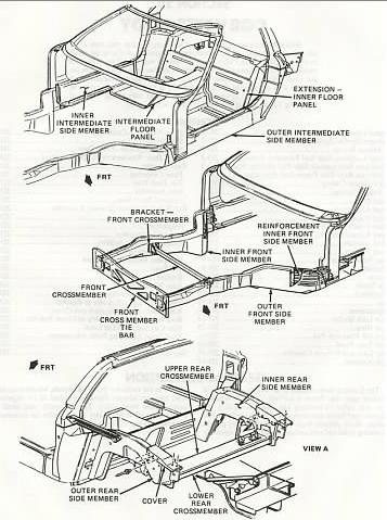 Dana Vs Grumpys Performance Garage Indentify 1984 Corvette