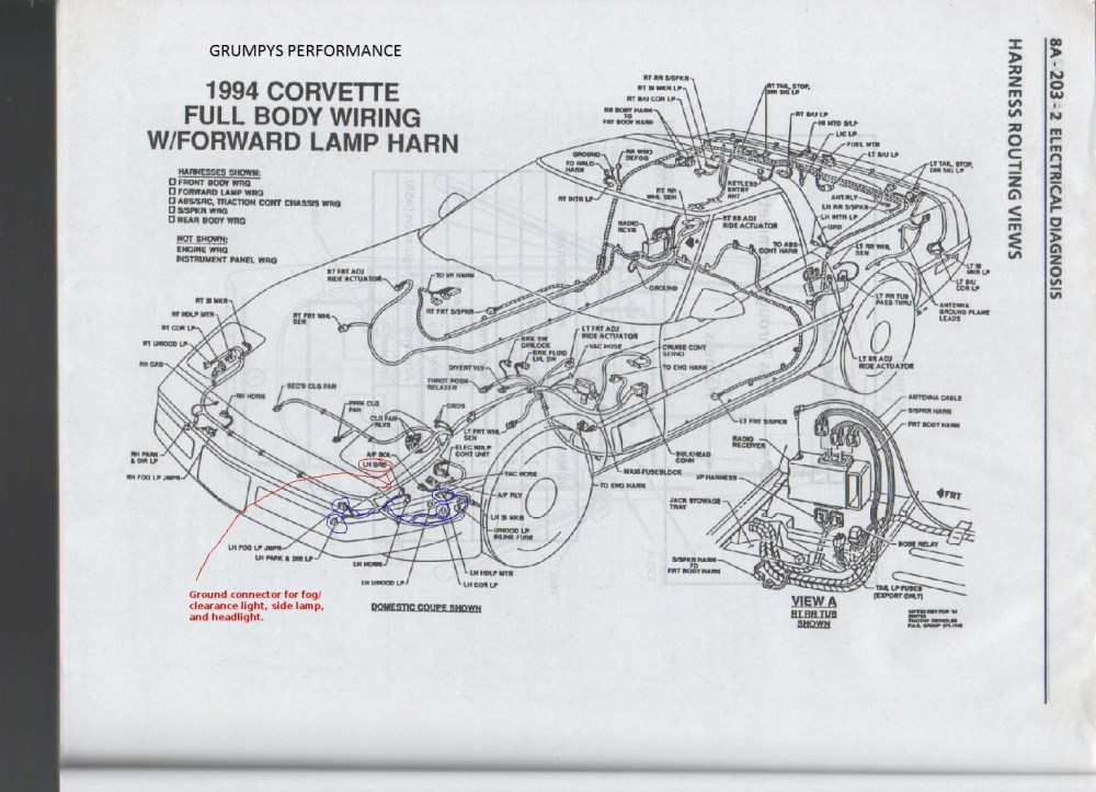 medium resolution of c4 and camaro sensor and relay switch locations and info grumpys coolant hoses 1994 corvette red 1994 corvette engine diagram