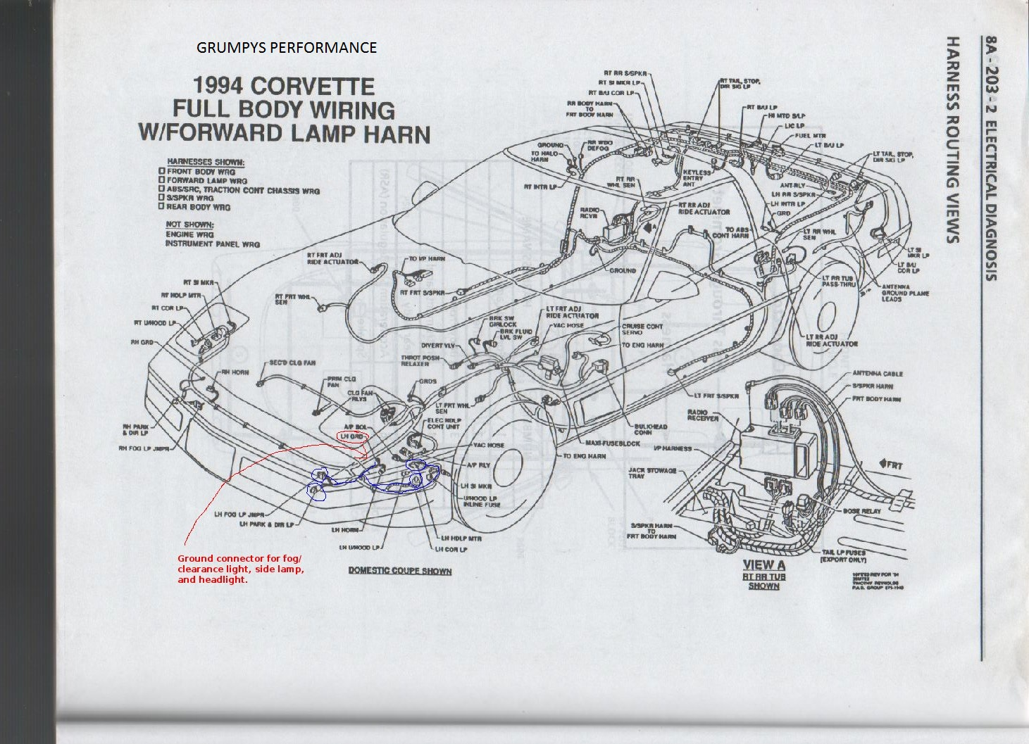 hight resolution of mounting an effective trans cooler on a c4 corvette 1997 chevy lumina wiring diagram 1998 chevy