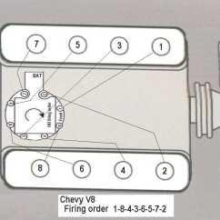 Ford 289 Distributor Wiring Diagram 1999 Mustang V6 302 Cap 1988 F150 Efi ~ Elsavadorla