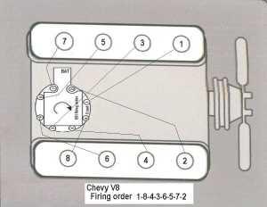 Firing Order For 350 Chevy Motor  impremedia