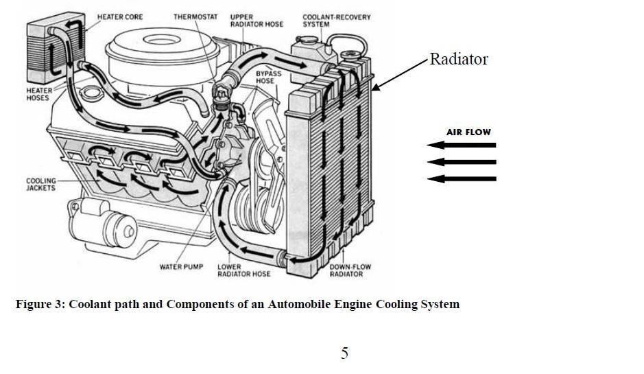 sbc engine diagram
