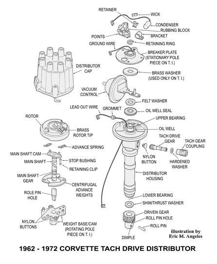 electric shock kit electronic kits