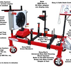 Engine Test Stand Wiring Diagram New Start Up On Question What Is Process Flow In Software Run Grumpys Performance Garage Img