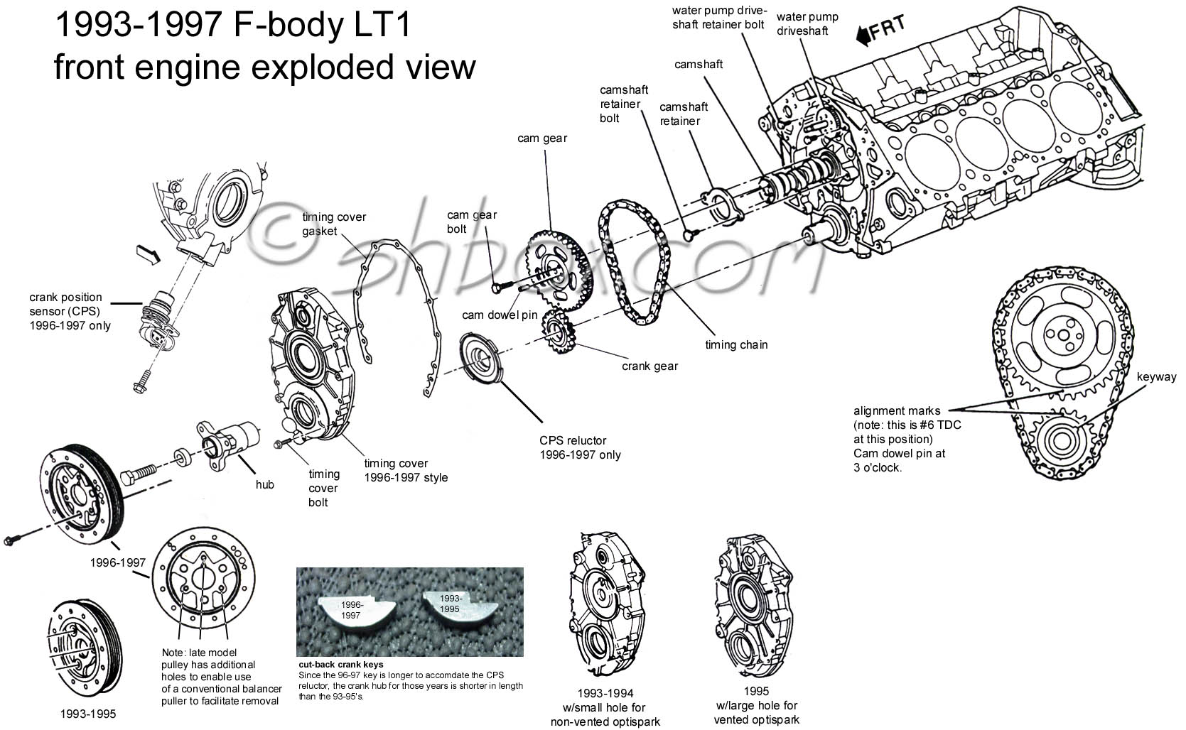 hight resolution of optispark ignition info grumpys performance garage 91 firebird wiring diagram optispark wiring diagram
