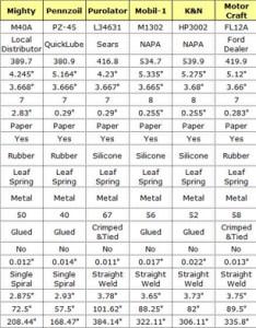 Fram oil filter chart chart paketsusudomba co also cross frodo fullring rh