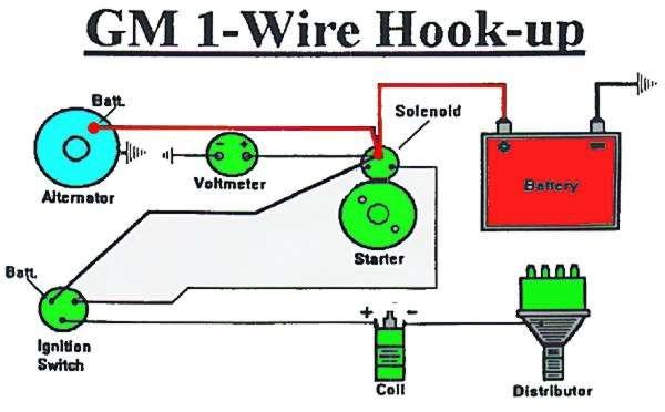 Wiring One Wire Alternator Diagram – Readingrat Net