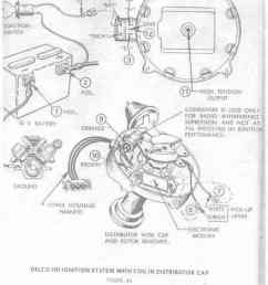 gm hei distributor wiring diagram 3wire wiring diagrams scematic coil and distributor wiring diagram gm hei distributor wiring diagram 3wire [ 966 x 1391 Pixel ]