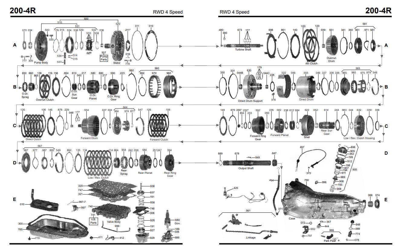 tci 700r4 lockup kit wiring diagram water pump 3 phase 200 4r library