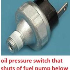 Distributor Wiring Diagram Cartilage Piercing Hard Starting Tpi, Crossfire Or Lt1 Vette   Grumpys Performance Garage